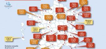 Zoom sur les prix de l'immobilier en France